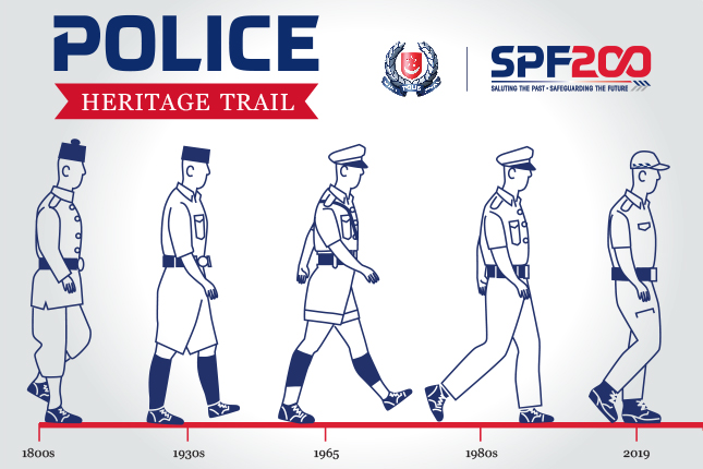 Police Heritage Trail Overview