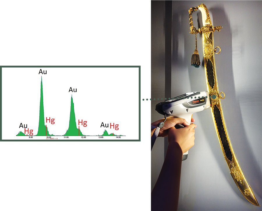 XRF analysis of the gold gilding on the sword